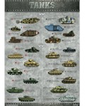 World War I and II Tank Poster - A3